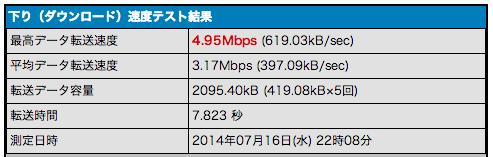 IIJmioクーポンON、LTE通信時のテザリング速度